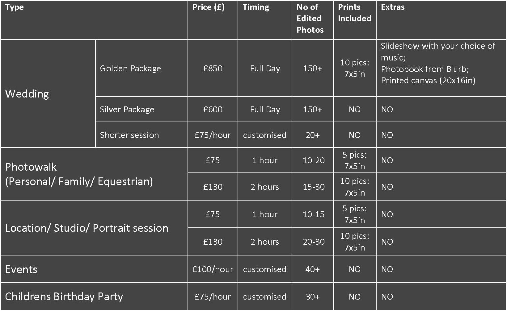 Price List Table